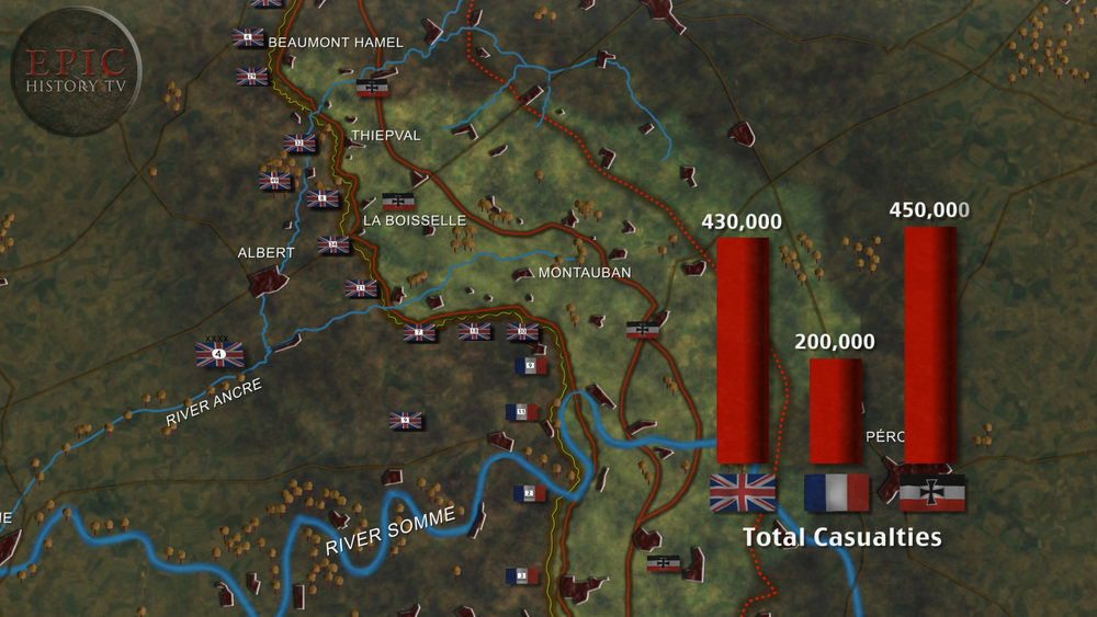 The Battle of the Somme was a four-month ordeal, which finally came to a close amid freezing rain and mud in November 1916. The Allies had finally gained about 10 miles of blasted, crater-strewn ground, and at an enormous price. The only consolation was that the Germans had also suffered enormous casualties (largely because of their tactical doctrine of launching immediate counterattacks against any lost ground), and Germany could less well cope with the losses.  WATCH THE VIDEO