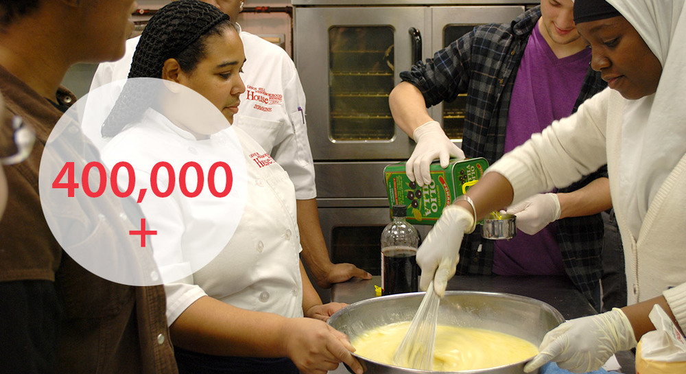 400,000+ nutritious, locally-sourced, farm-to-table meals were prepared in-house