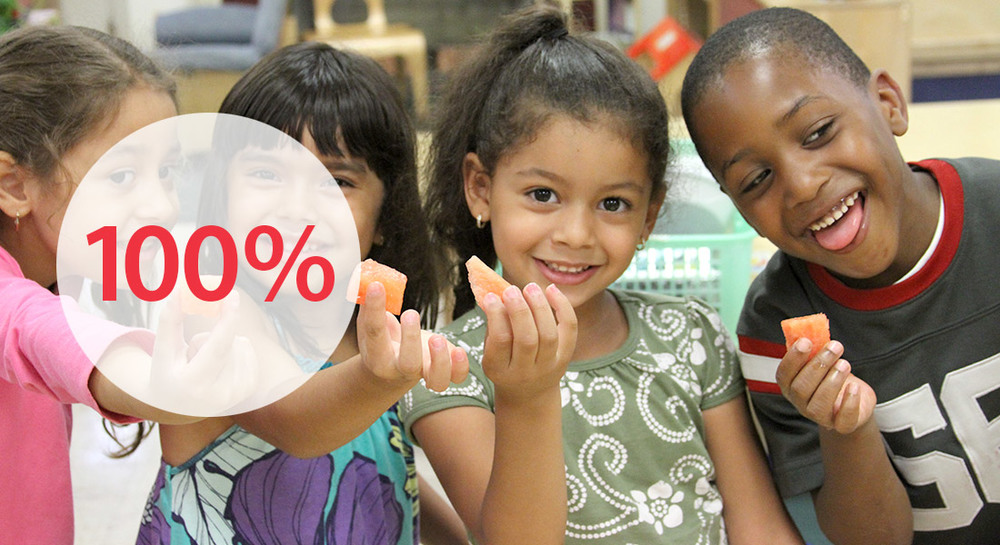 100% of Early Childhood Center students ate three healthy meals each school day