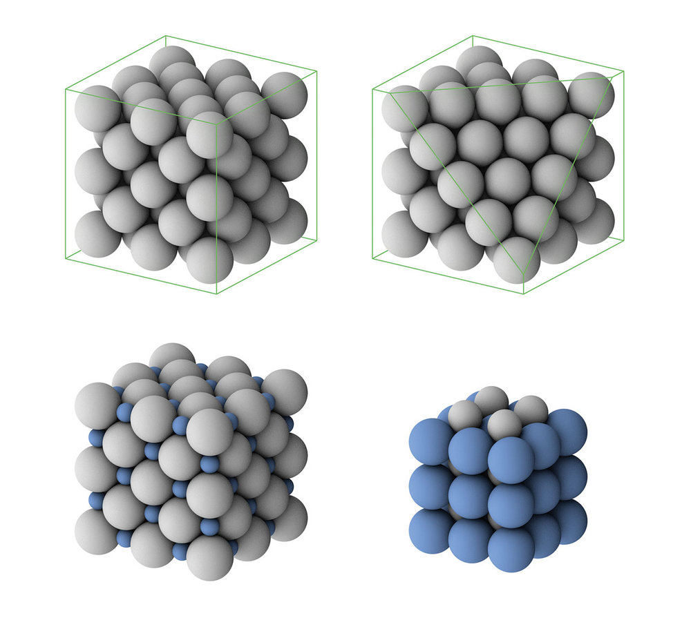 Top row: one type of close-packed structure of equal spheres. Bottom row: crystal structures similar to sodium chloride (left) and to cesium chloride (right).