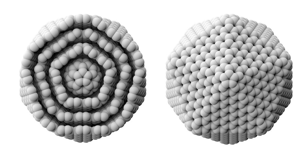 Right: Cross section of a carbon onion (C60@C240@C540@C960), left: C960. Note: all number should be subscripts.
