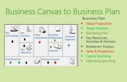 canvas_to_business-plan.jpg