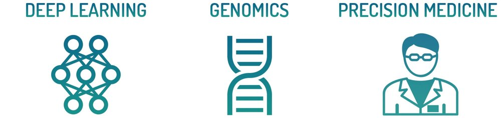 DEEP LEARNING, GENOMICS, and PRECISION MEDICINE