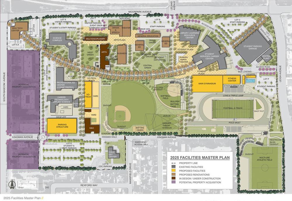 San Jose City College Joni L Janecki and Associates Landscape