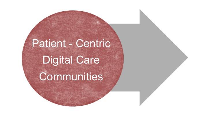 Our Research Bubble_Patient Centric Care Communities.jpg