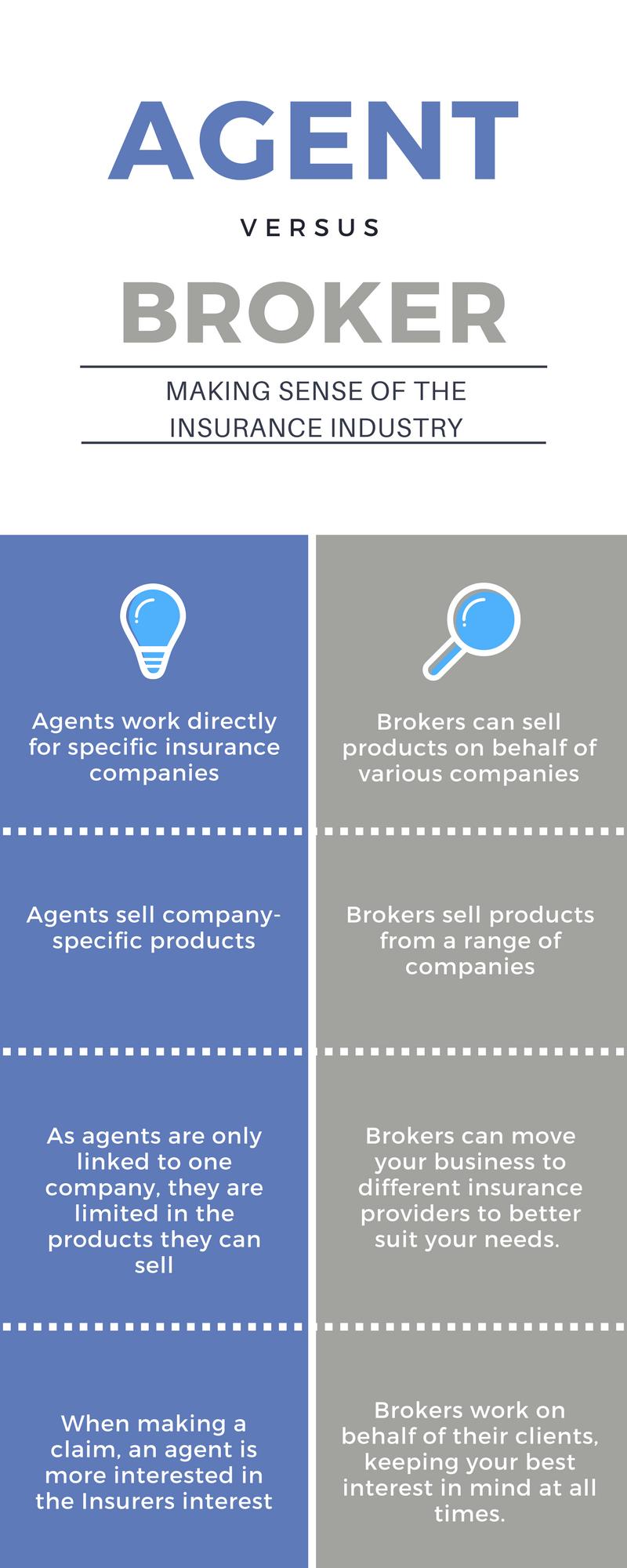 Agent versus Broker
