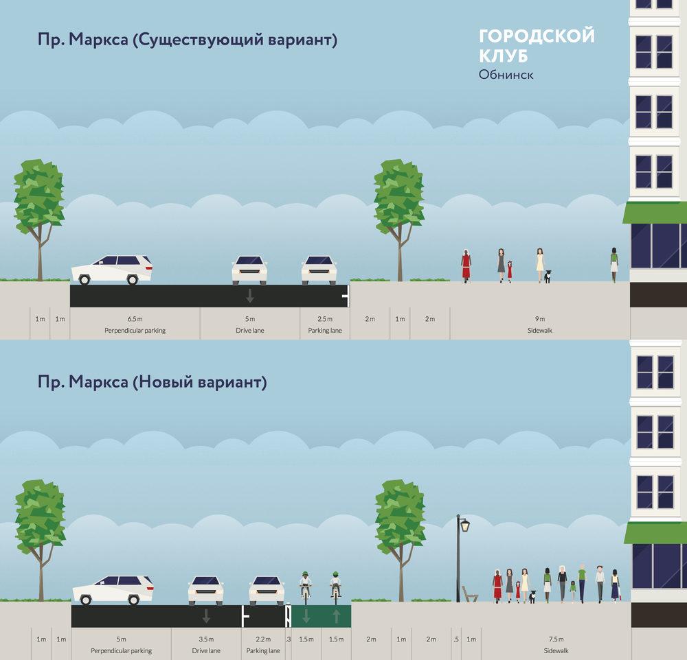 Рис. 3. Защищенная велодорожка и уличное освещение
