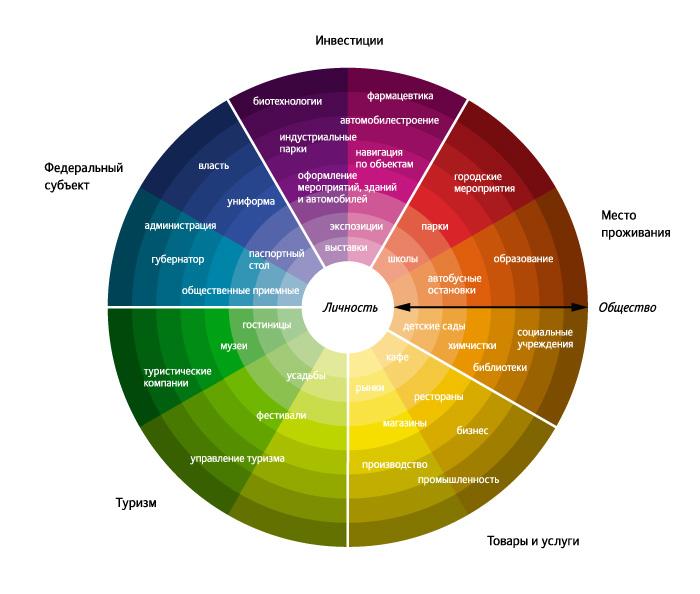 kaluga-colors-circle.jpg