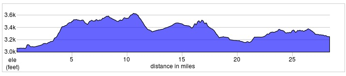 day 1 elevation profile.png