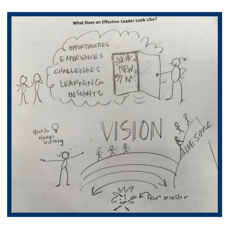 Composite sketch, The attributes of an effective leader