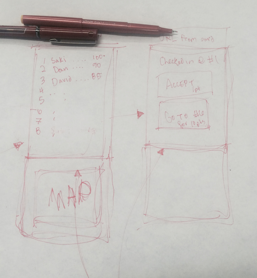 Our sketch for the mobile display
