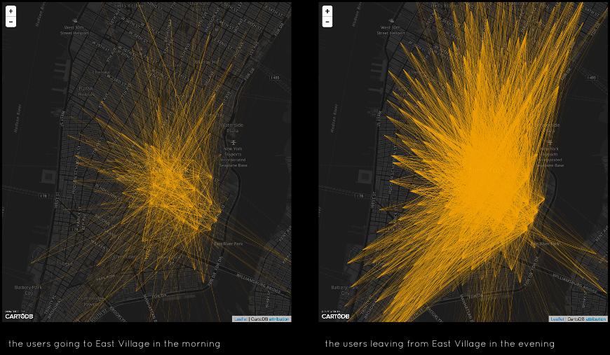 map_analysis.png