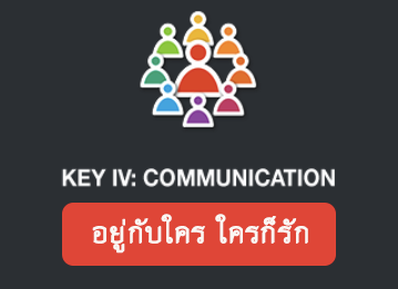 Key IV: Communication