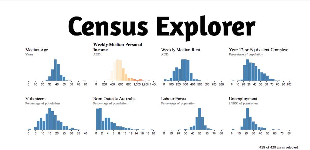 Census Explorer, by Yuri Feldman, allows easy exploration of part of the 2011 Australian Census.