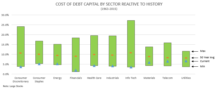 cost_of_debt
