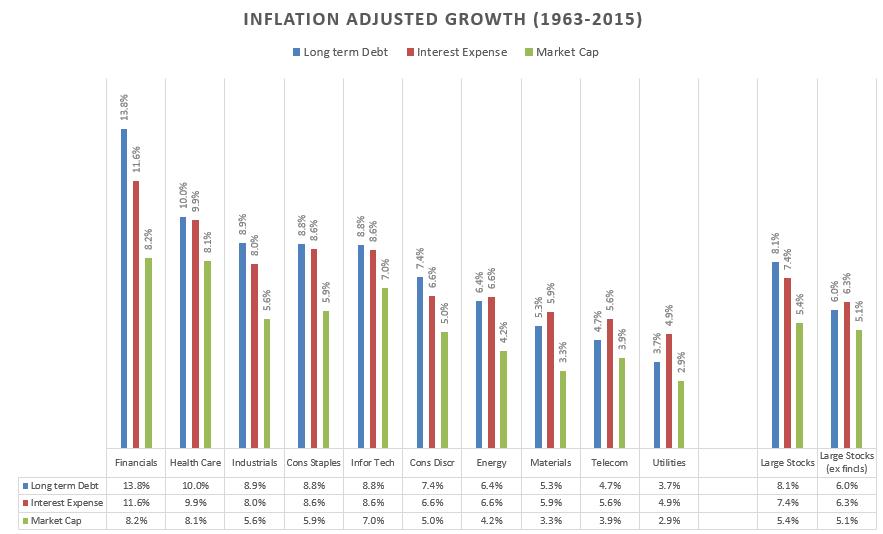 debt_growth