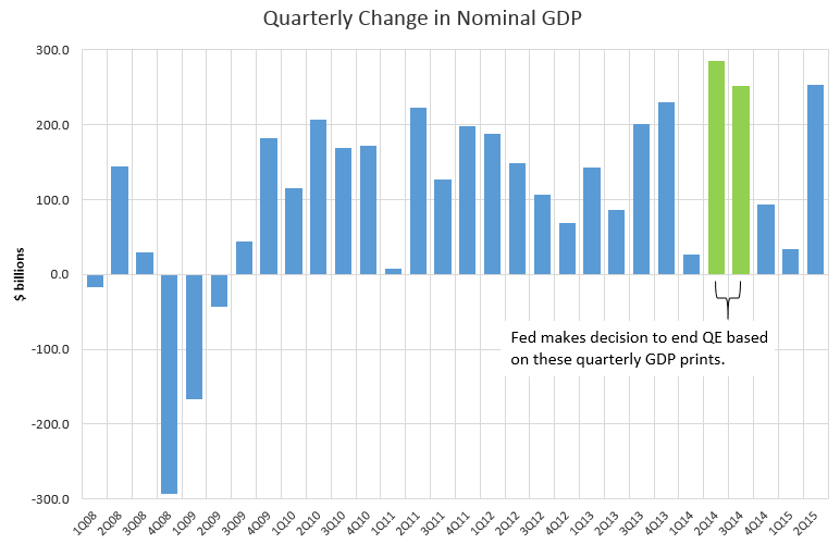 nominal_gdp