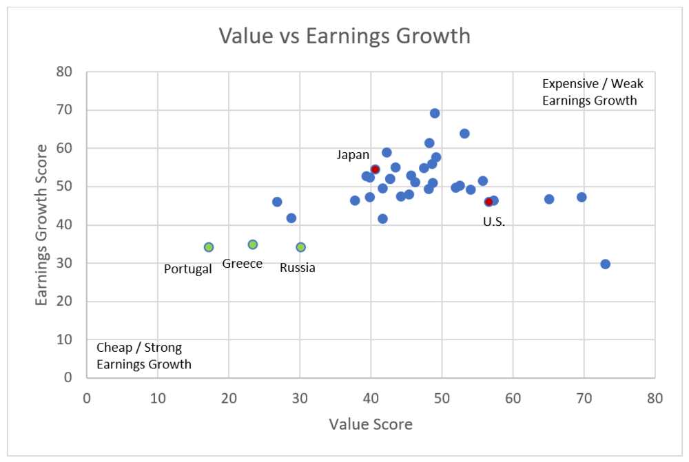 value-earn_grow.PNG