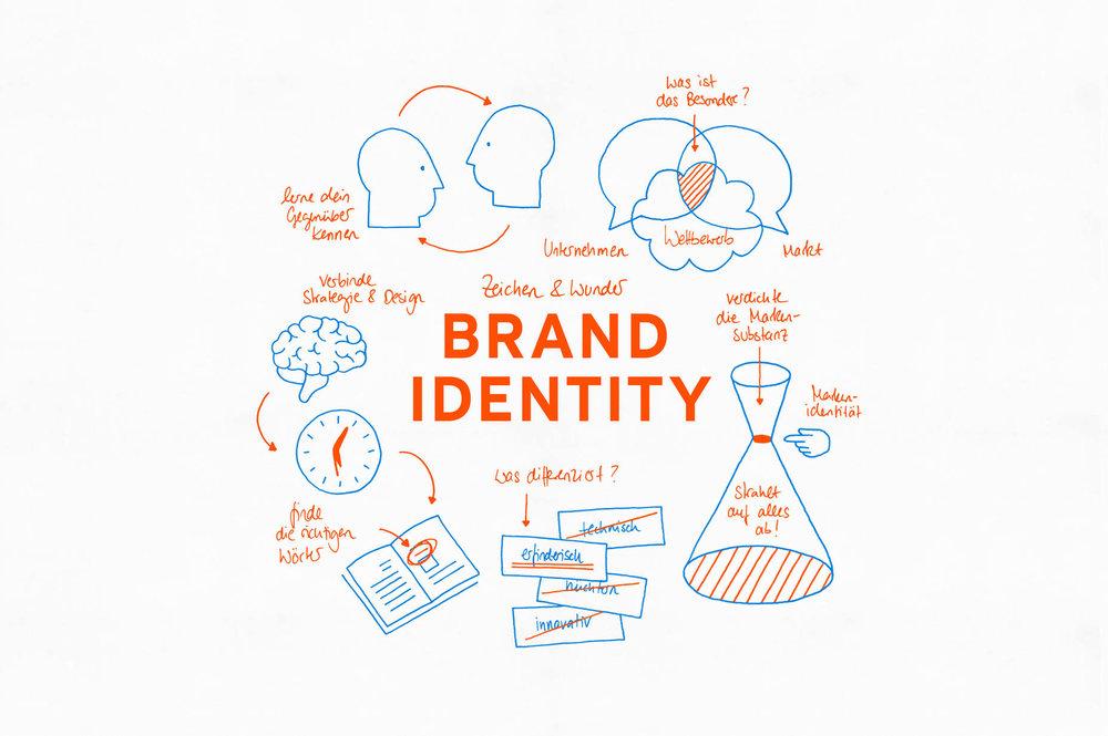 zeichen-und-wunder-brand-identity_0.jpg