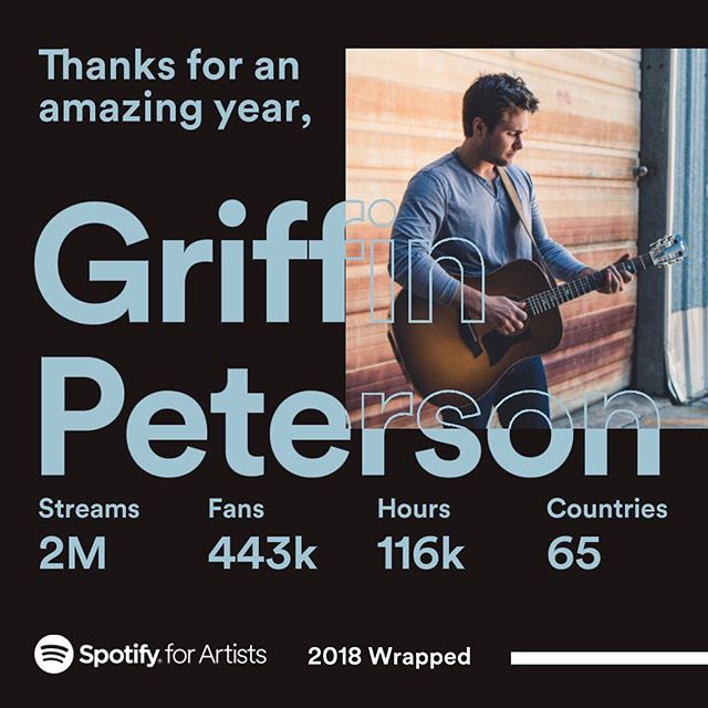 Wowie. Thank you to anyone that has checked out my music this year. It means the world that I get to share my music with you and it's pretty exciting that you actually listen to it also..thank you so much 🤙🏼