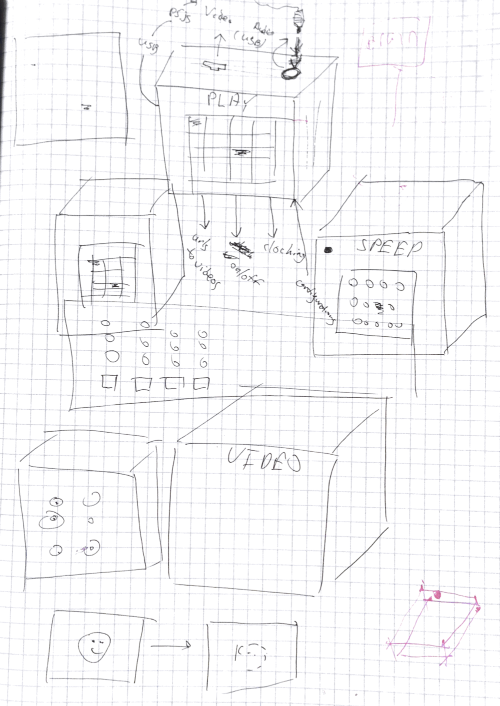 Sketches of the modular system for The Video Machine
