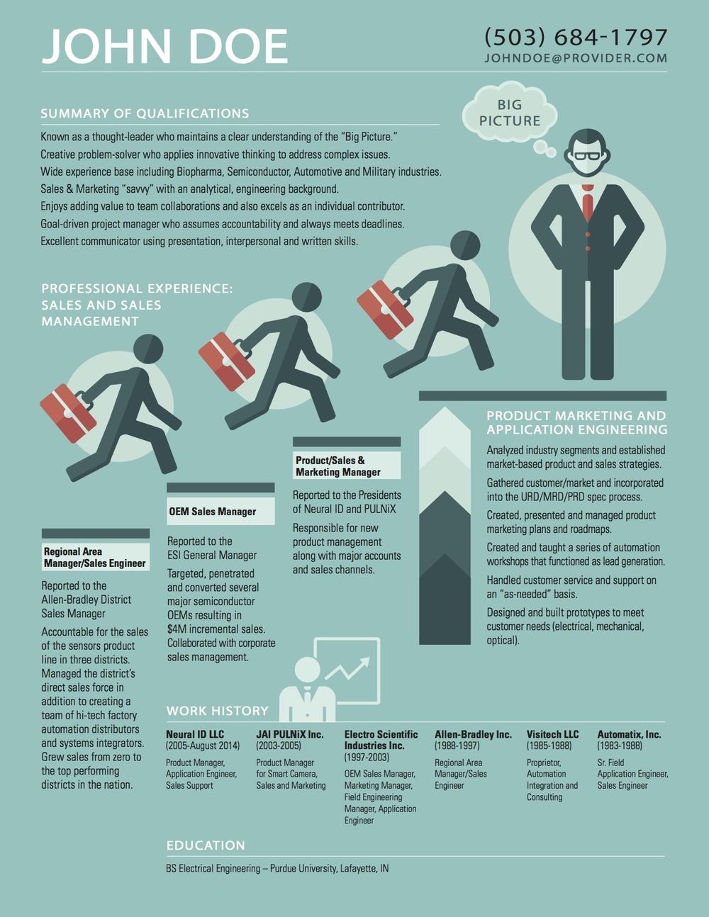 Idea_Guy_Infographic_Resume.jpg