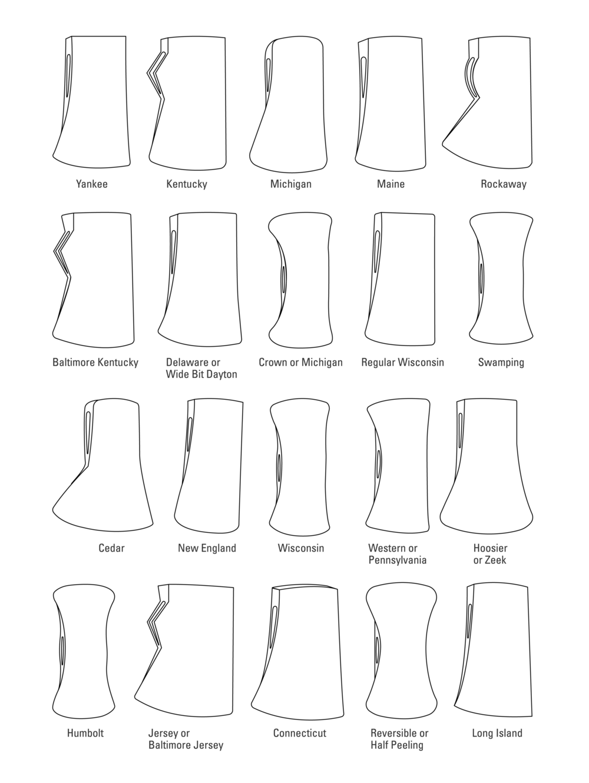 Poster detail - Axe Head Patterns