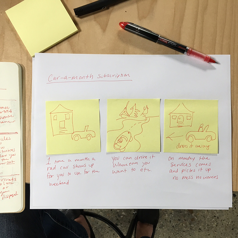 A 3 post-it storyboard to help visually share an idea