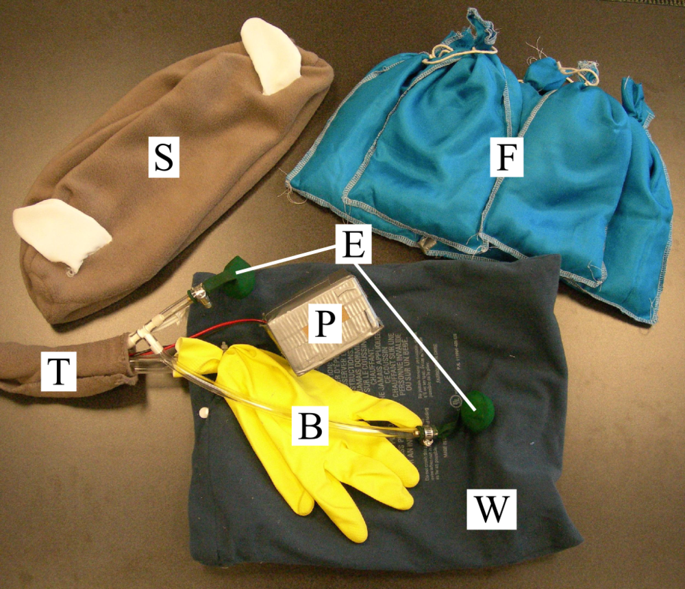 Figure 2: The Hapticat internals. Visible are the outer shell [S], inner filling [F], tail [T], ears mechanism [E], breathing mechanism [B], purring mechanism [P], and warming element [W].