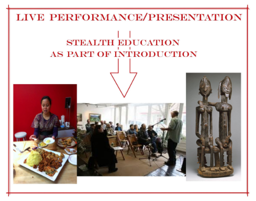 "Using ""Stealth education"" as part of the introduction of all performance/presentations, the idea is that selected information about the language and context will increase the audience/observer's understanding of not only the cultural element being presented, but of the culture itself."