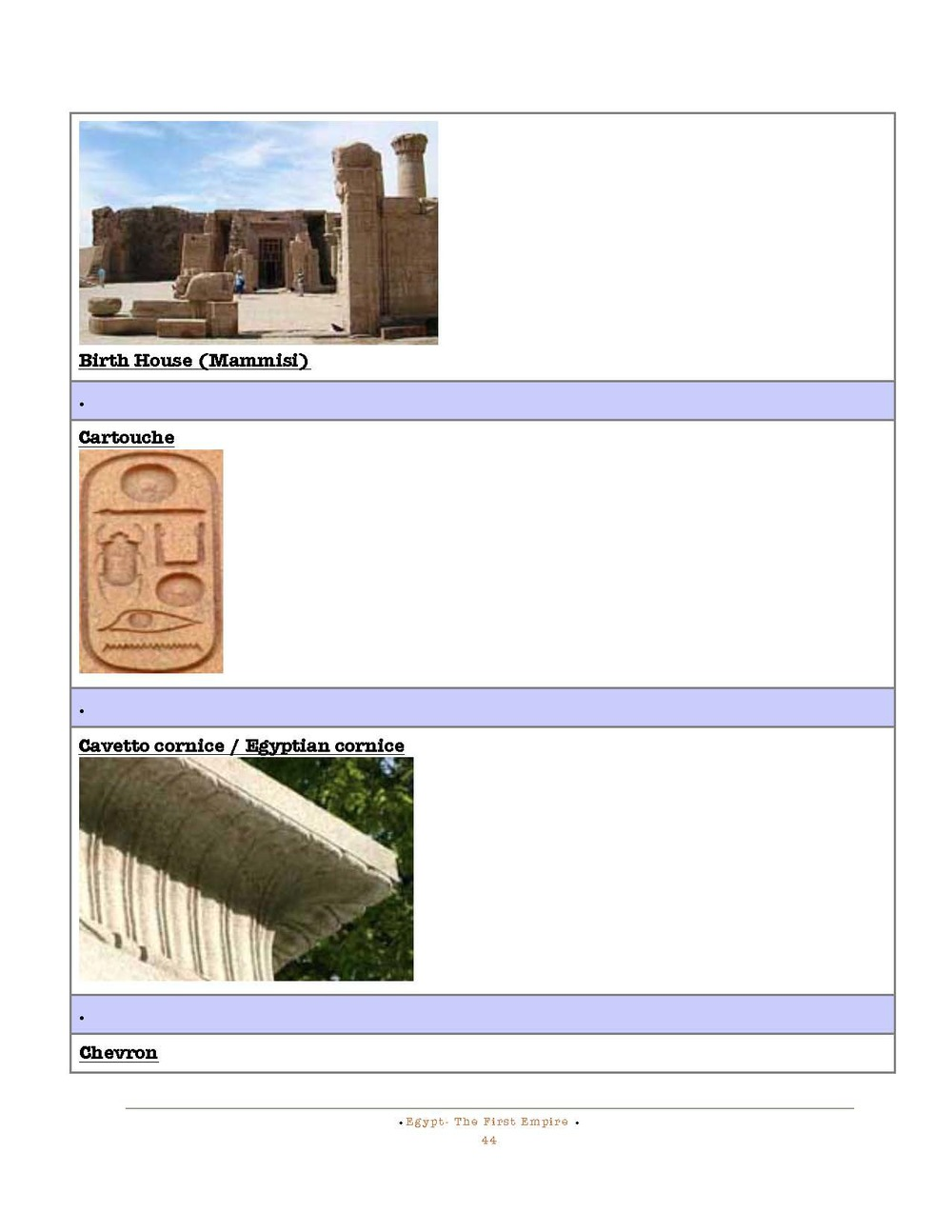 HOCE- Egypt  (First Empire) Notes_Page_044.jpg