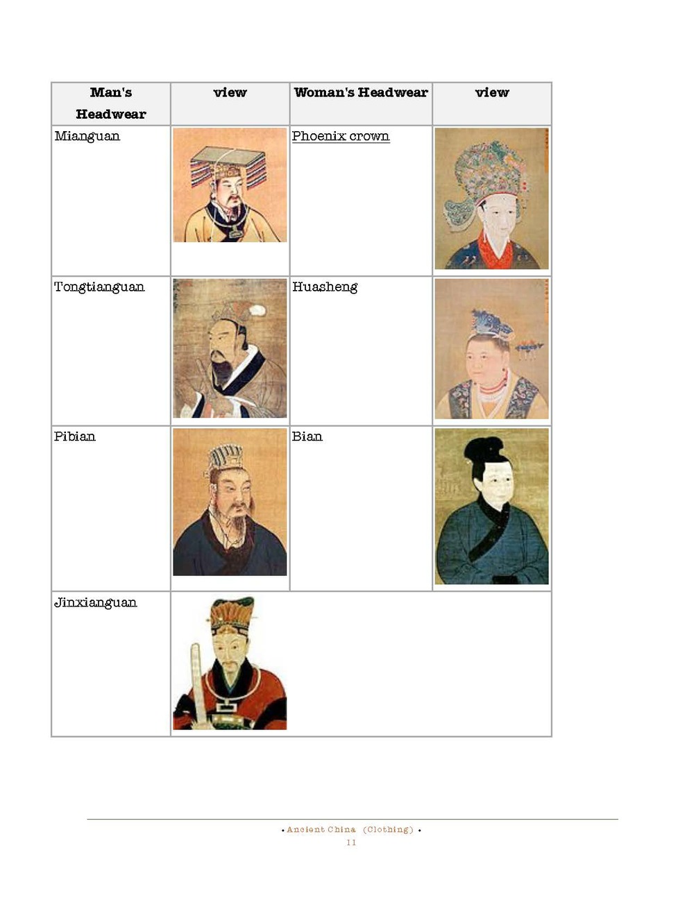 HOCE- Ancient China Notes (clothing)_Page_11.jpg
