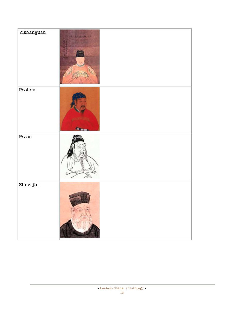 HOCE- Ancient China Notes (clothing)_Page_13.jpg