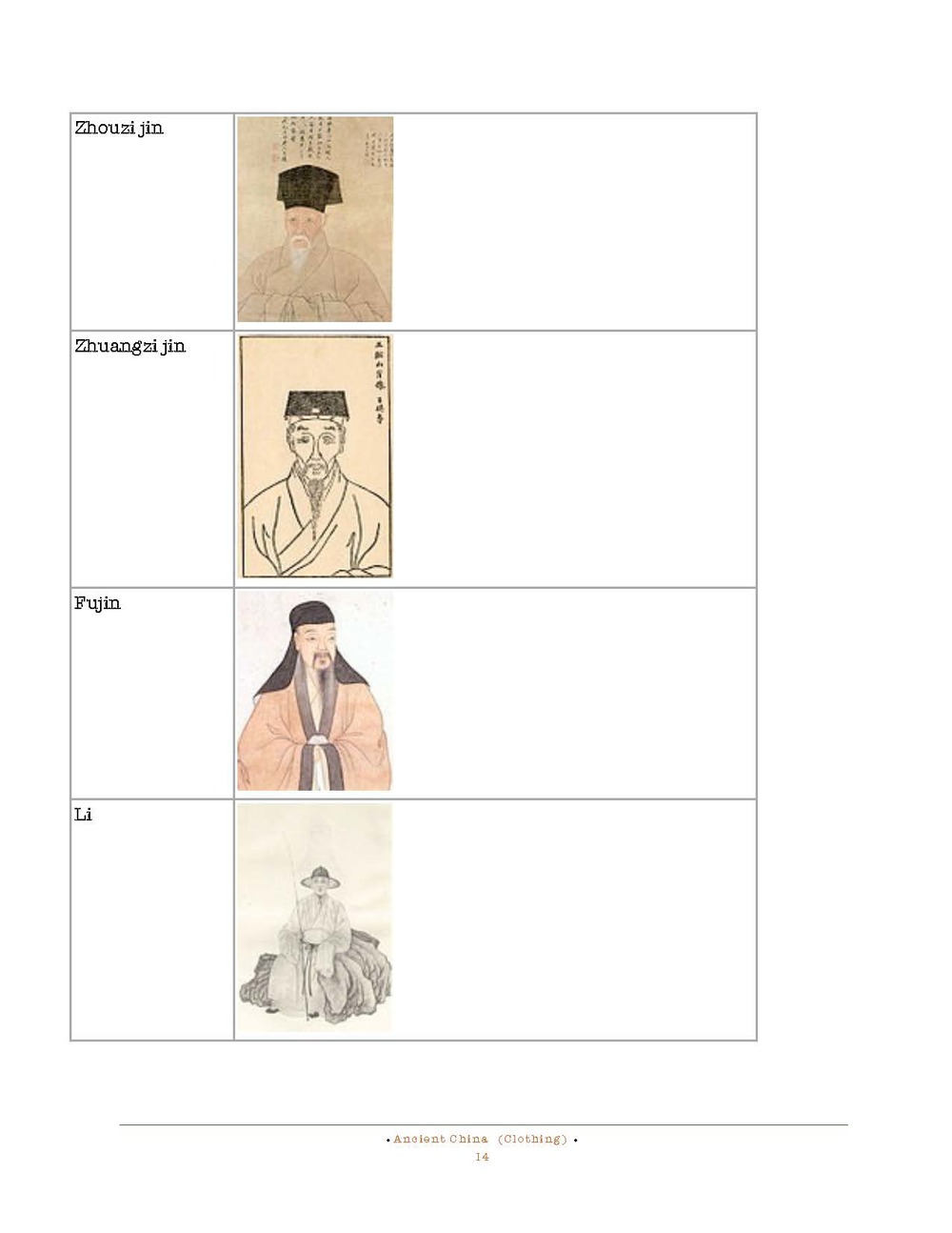 HOCE- Ancient China Notes (clothing)_Page_14.jpg