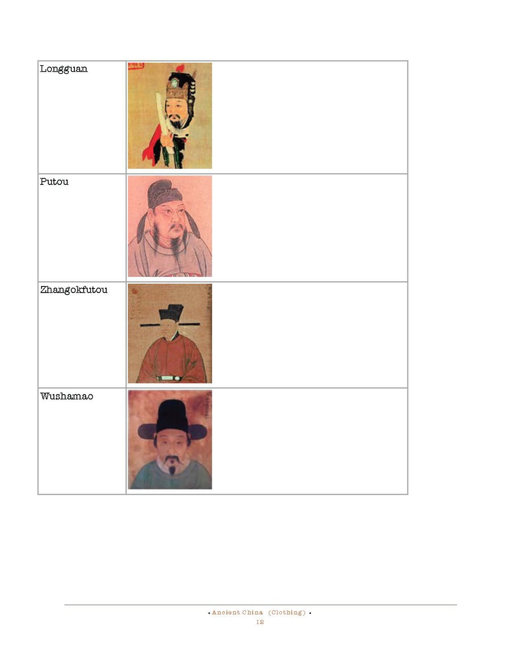 HOCE- Ancient China Notes (clothing)_Page_12.jpg