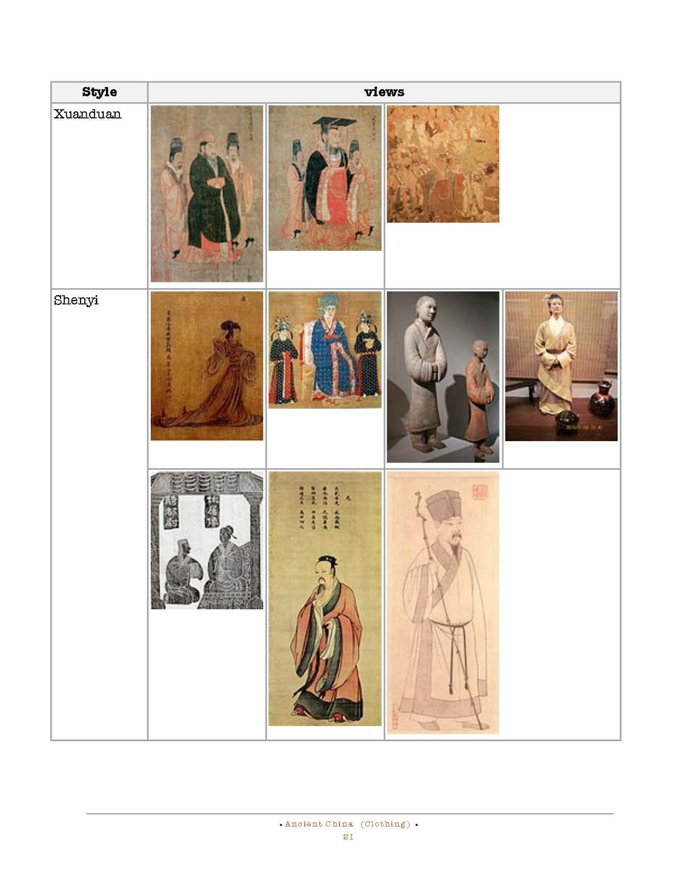 HOCE- Ancient China Notes (clothing)_Page_21.jpg