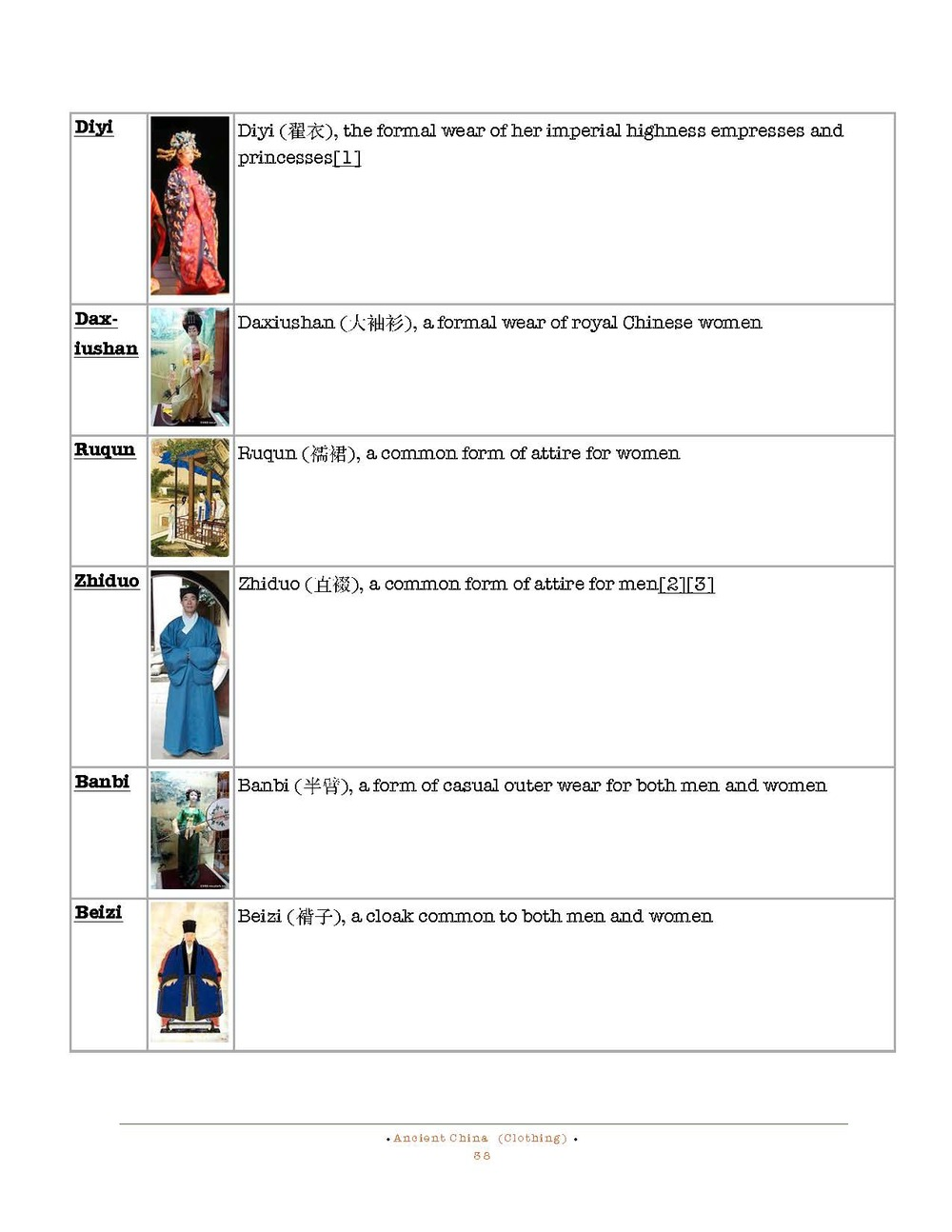 HOCE- Ancient China Notes (clothing)_Page_38.jpg