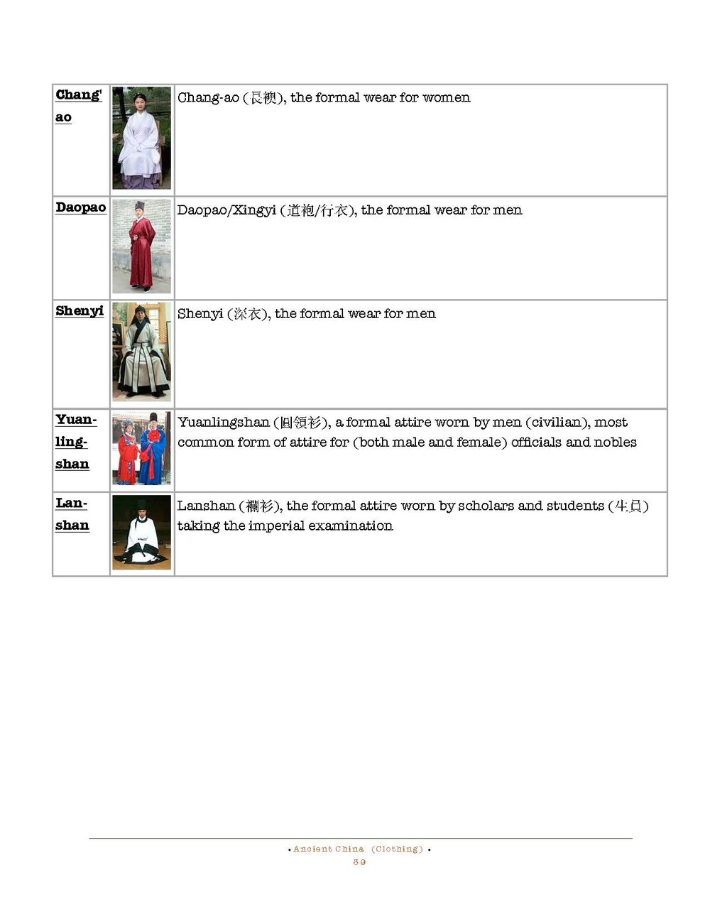 HOCE- Ancient China Notes (clothing)_Page_39.jpg