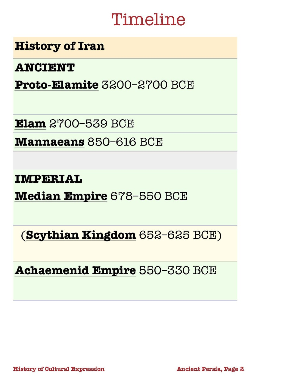 HOCE Ancient Persia- Study Guide_Page_2.jpg