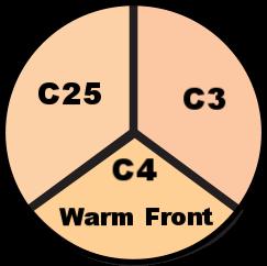Warm Front c25 c3 c4.png