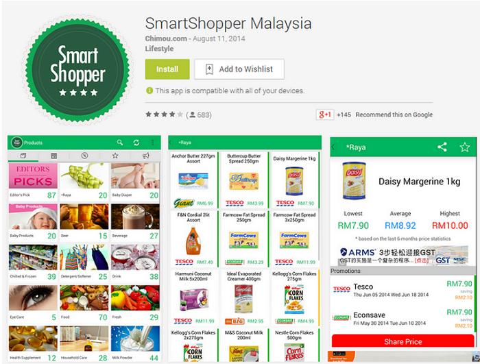 Image Credit: Smart Shopper Malaysia