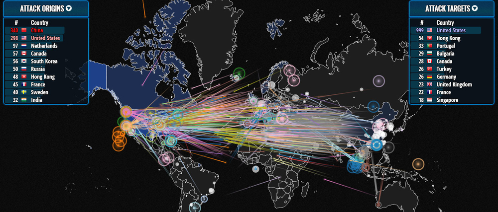 Depiction of real DDoS attack origins and targets