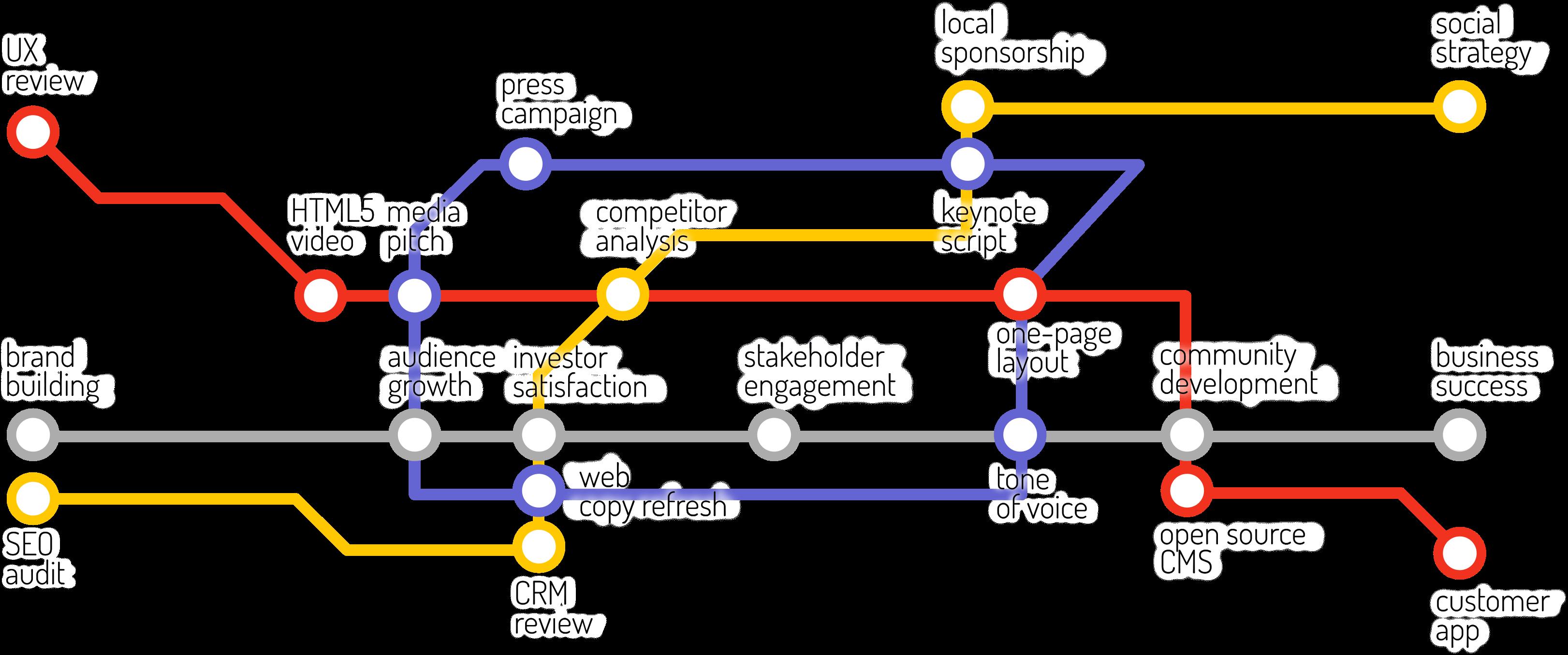 tube marketing graphic