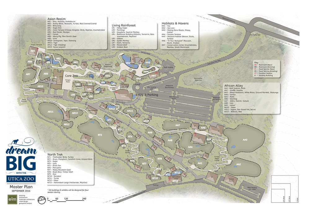 New Utica Zoo Master Plan created by ELM Environments