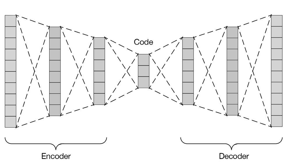 autoencoder_overview.jpg