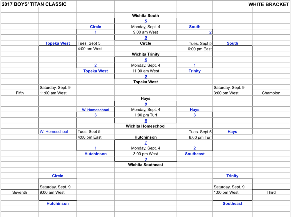 white bracket updated 9-4.PNG