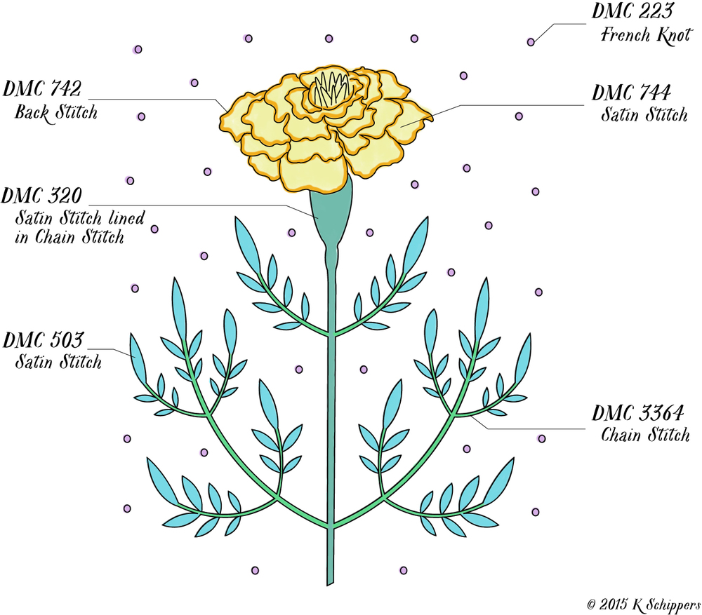 Acanthus House | Marigold Embroidery Schematic