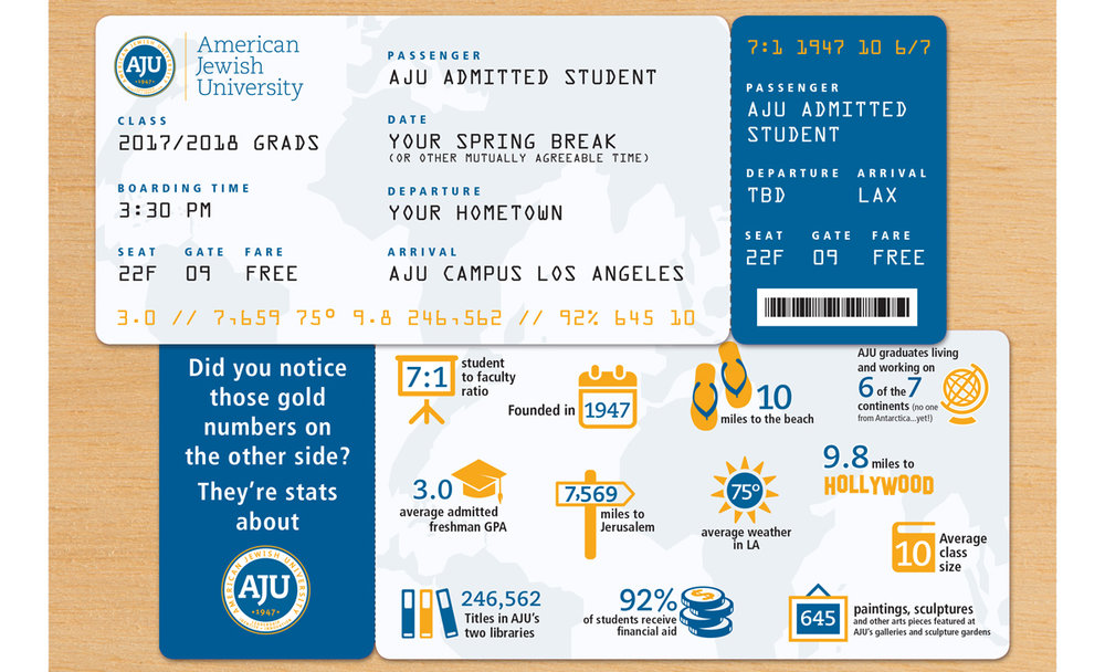 Infographic mailer for American Jewish University