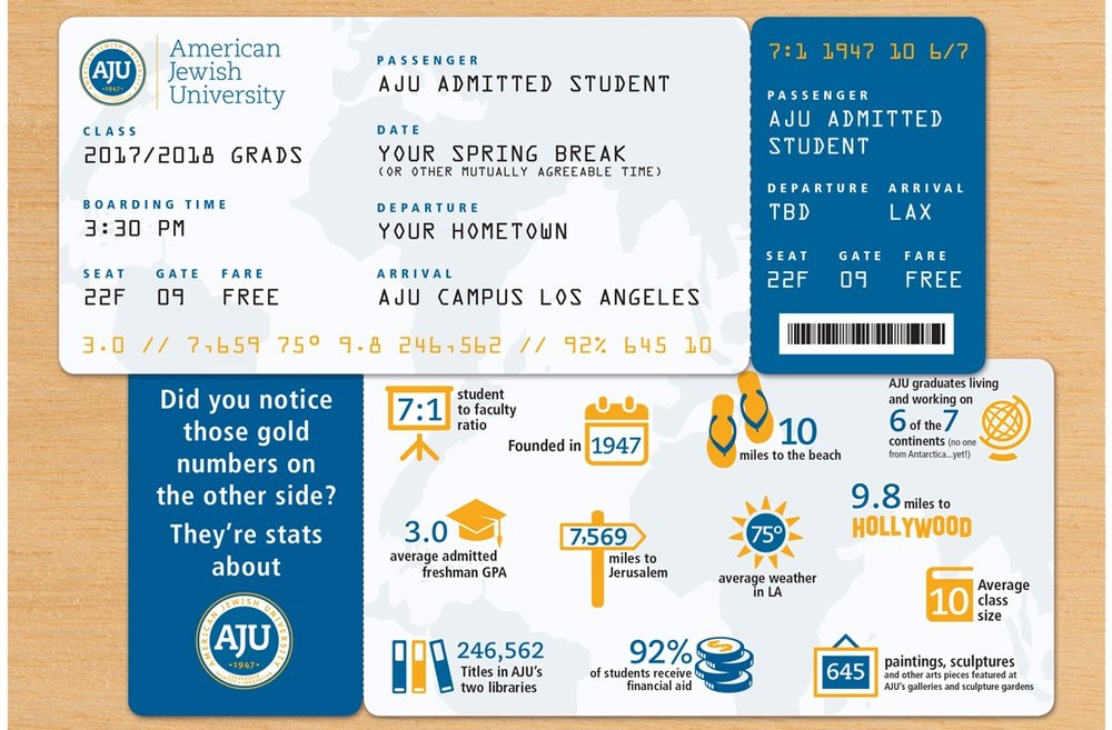 Infographic for Prospective Students