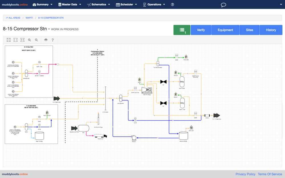 Build and manage your own schematics